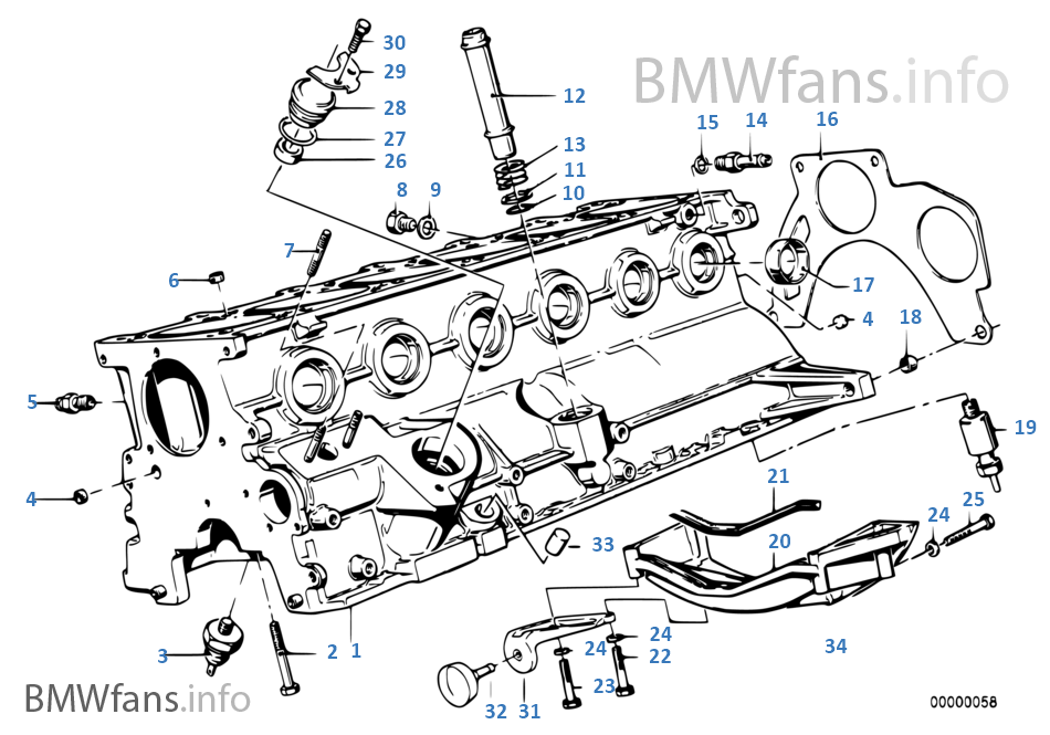 Engine block | BMW 5' E28 520i M20 EuropeBMWfans.info