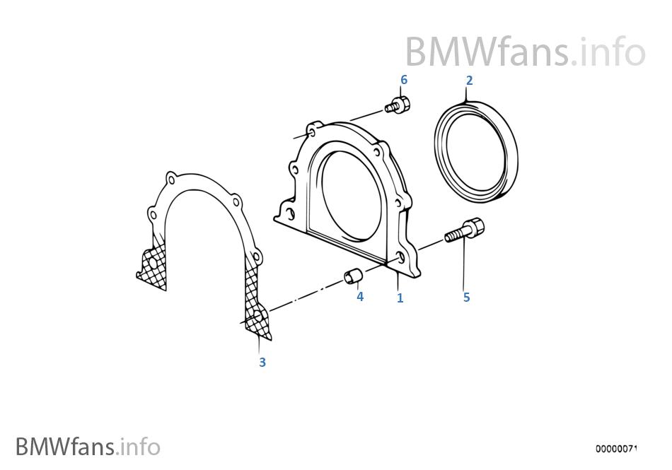 Bloco do motor/peças adicionais