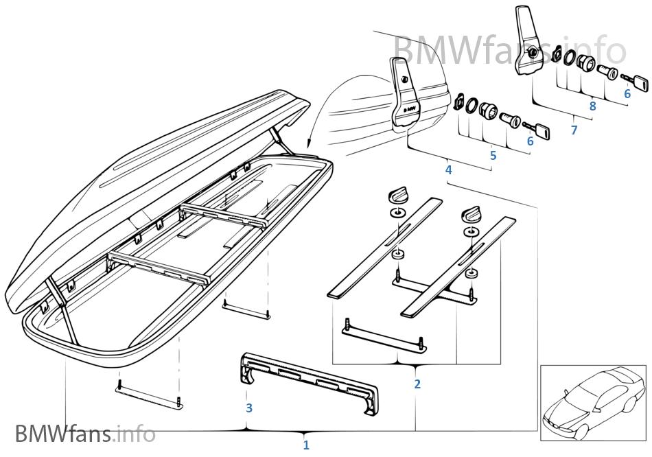 Universal-Dachbox