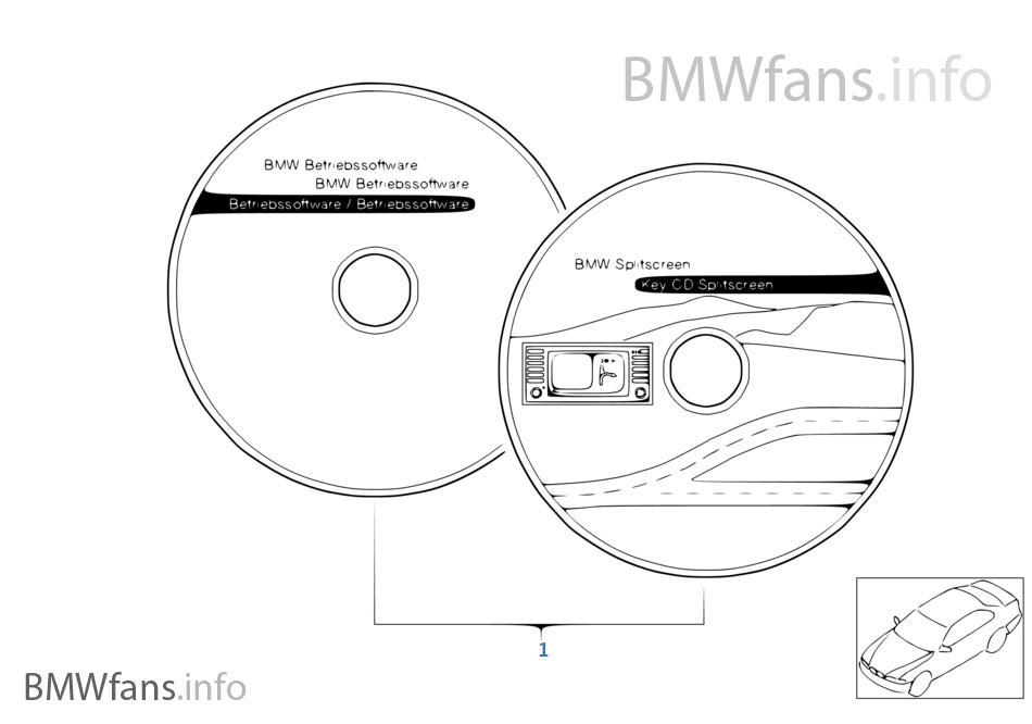 İlave donanım seti, Splitscreen-Yazılımı