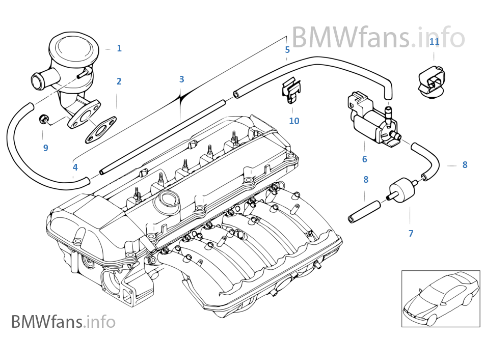 1999 bmw 528i oil diagram