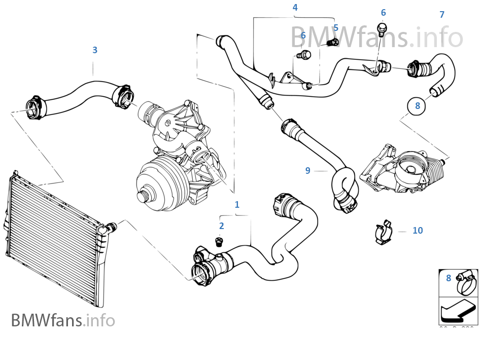 bmw e53 cooling system diagram lexus cooling system