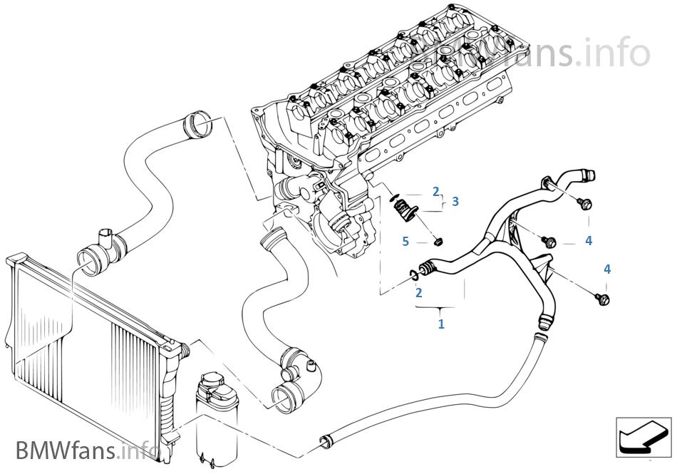 1992 bmw 525i fuse box diagram  bmw  auto wiring diagram