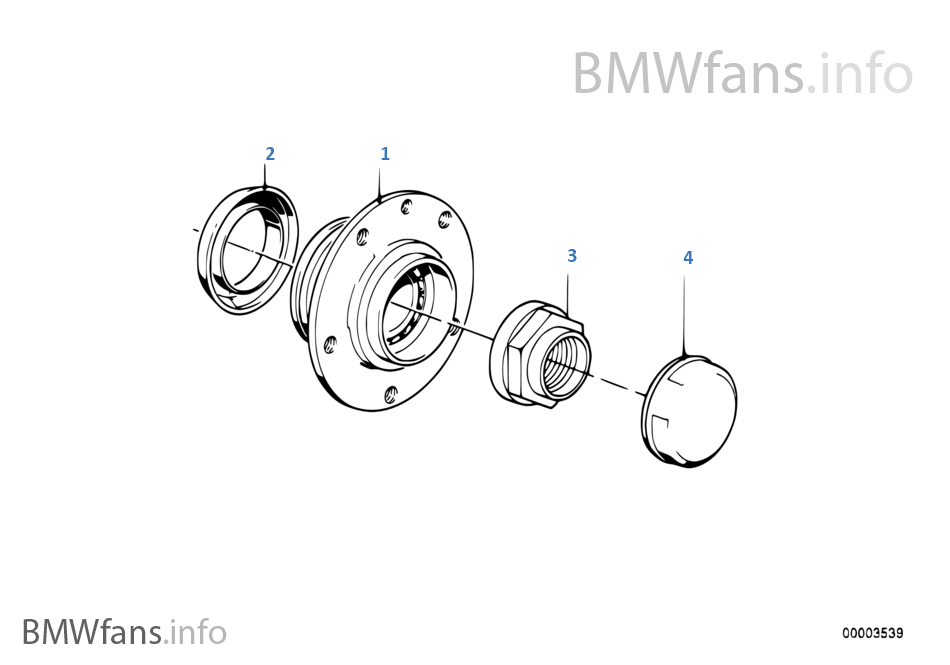 Cojinetes de rueda