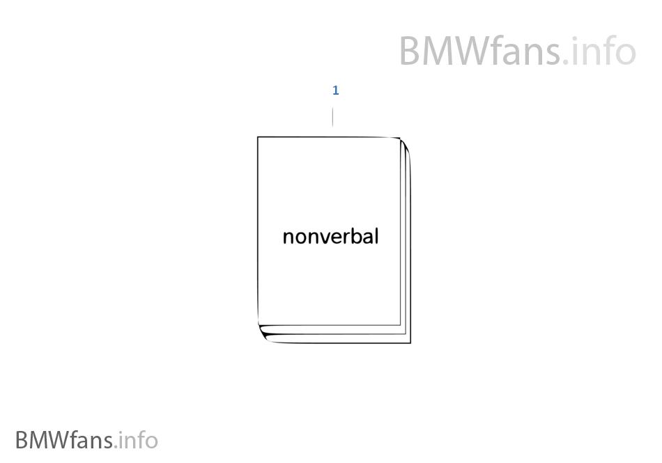 Etiket BMW