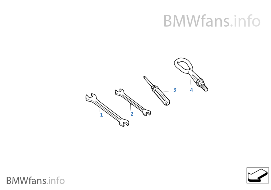 Εργαλεία οχήματος