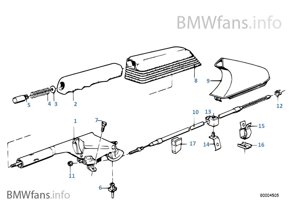 Φρένο στάθμευσης/μηχανισμός χειρισμού