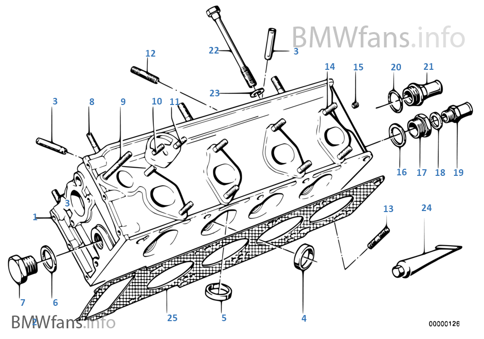 bmw 540i starter motor location