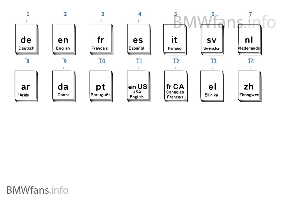 Informacje montażowe, instr. obsł. BMW