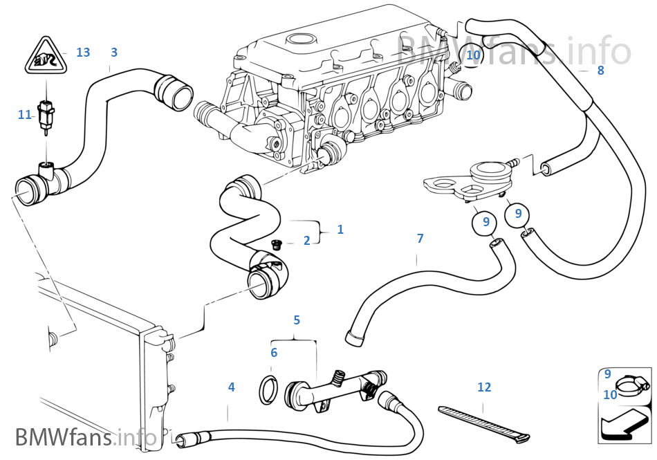 Khm on E36 Bmw Cooling System Diagram