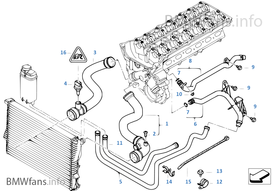 Cooling system water hoses on bmw engine cooling system diagram
