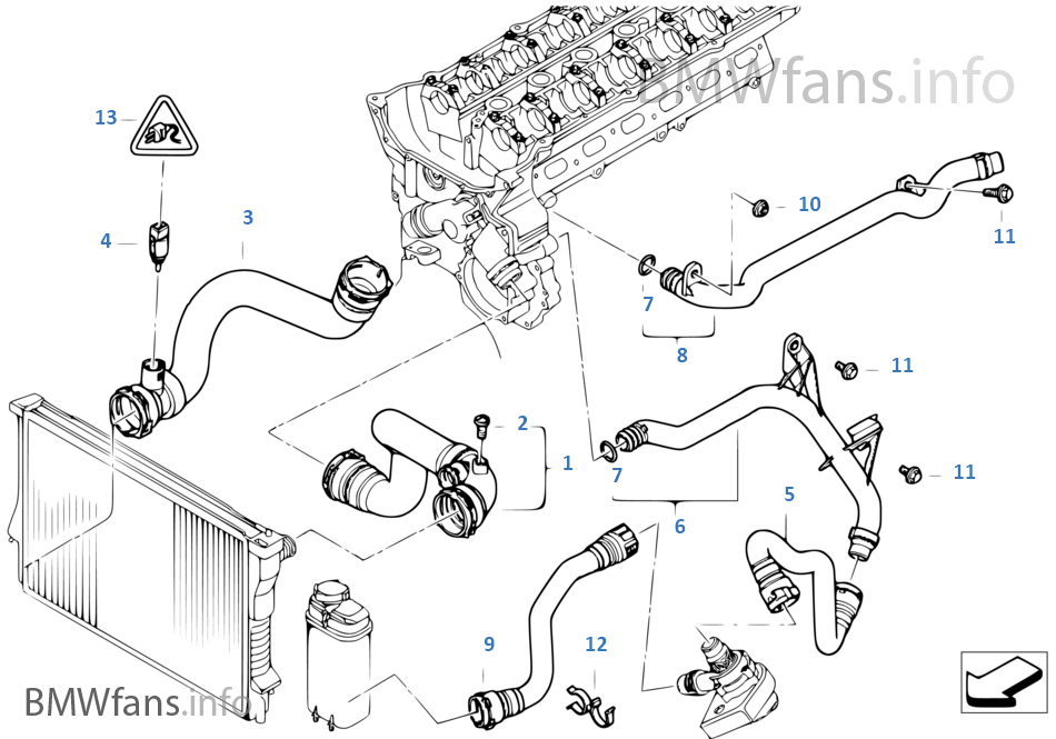 Cooling system water hoses on bmw 528i motor diagram