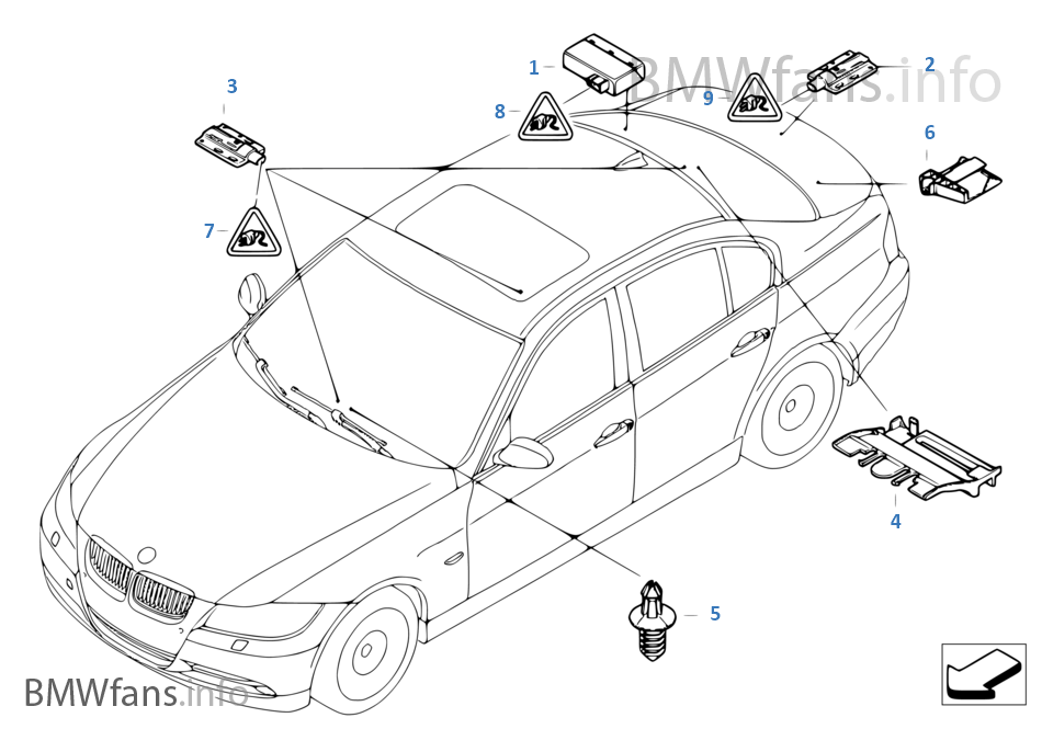 Regeleenheid/antennes Passiv Access