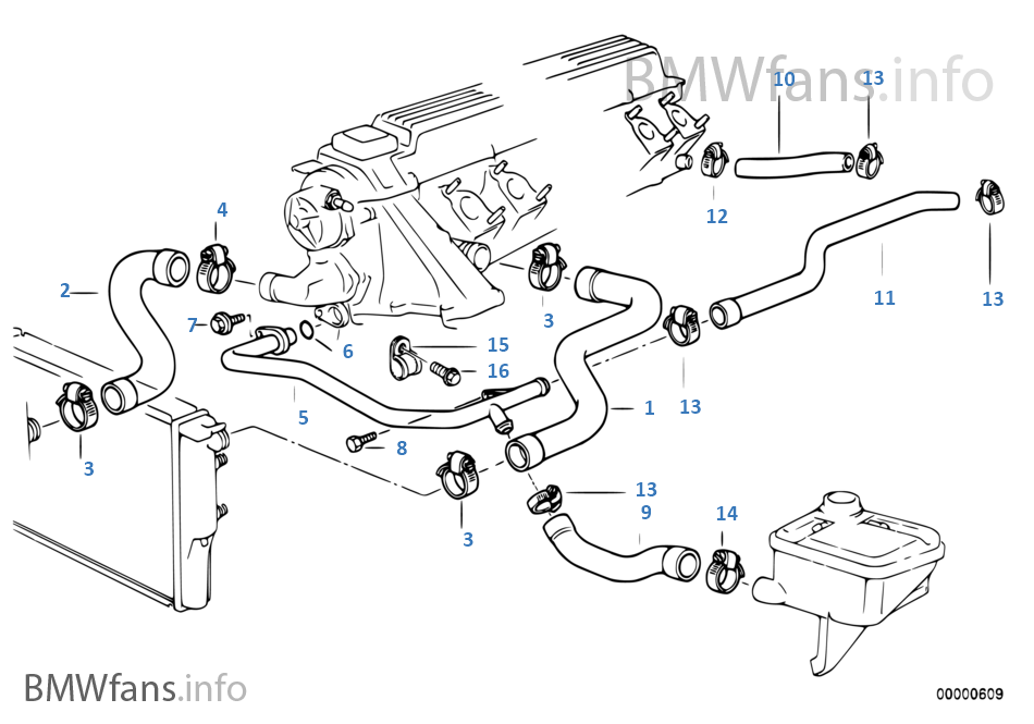 1998 bmw 318ti fuse box wiring diagram bmw 740i fuse box