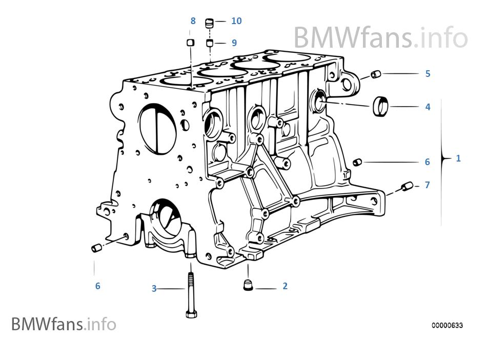Engine block | BMW 3' E36 316i M43 EuropeBMWfans.info