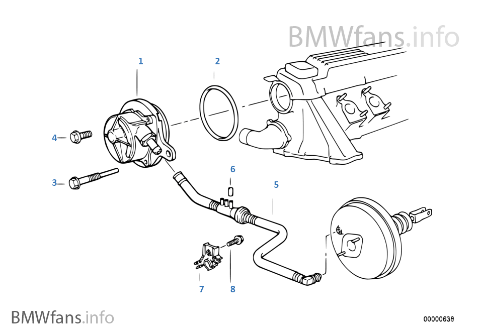 bmw e36 325tds e34 525tds vakuumpumpe unterdruckpumpe