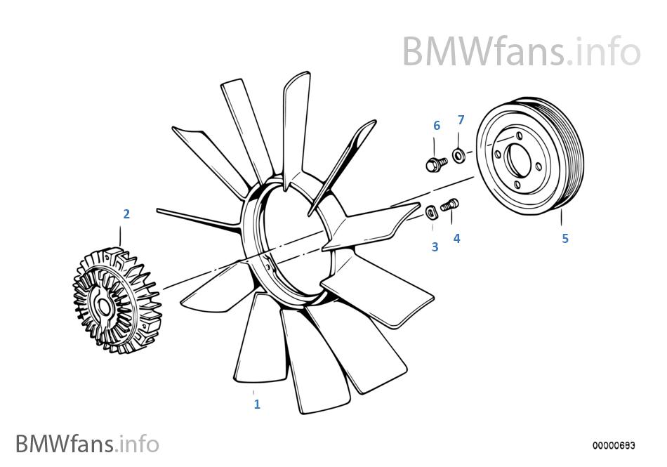 Cooling system-fan/fan coupling