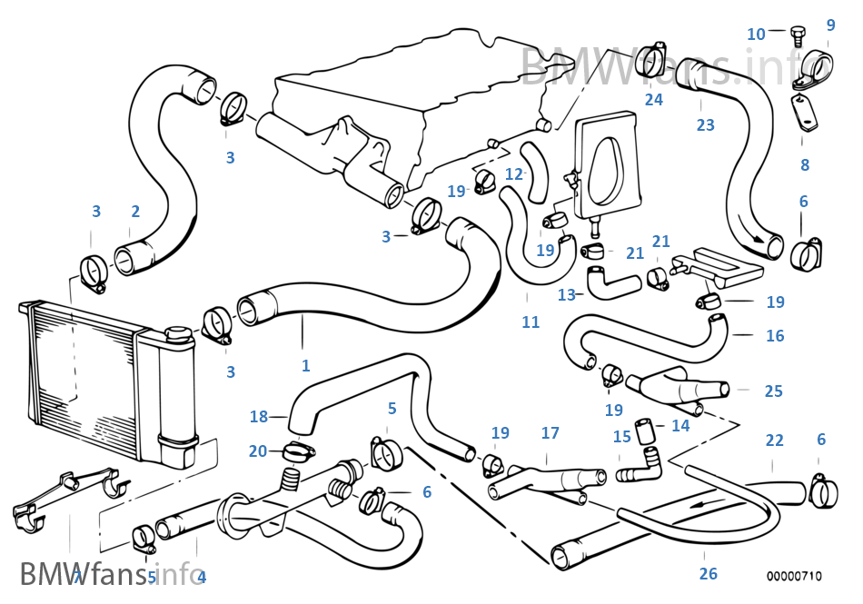 Cooling System Water Hoses Bmw 3 E30 318is M42 Europe