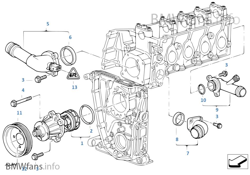 K 252 Hlsystem Wasserpumpe Thermostat Bmw Z3 E36 Z3 1 9 M43