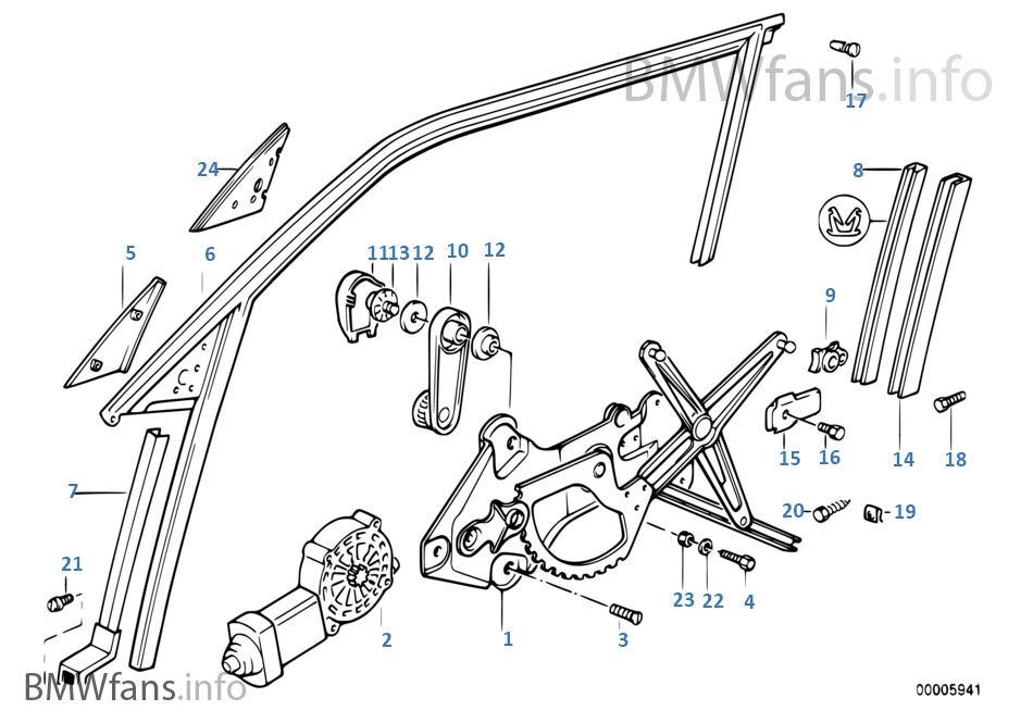 Kapı camı mekanizması, Ön