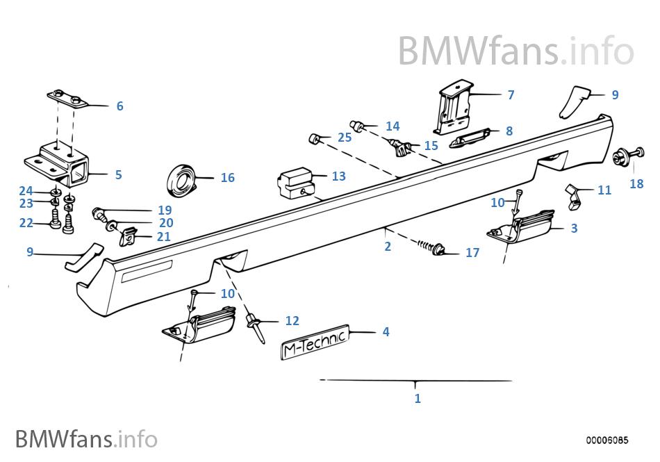 M Blende Schweller / Radlauf