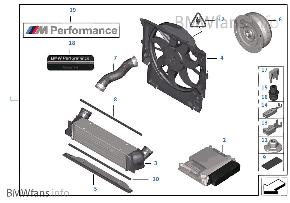 power kit | bmw 5' f10 520d n47n europe