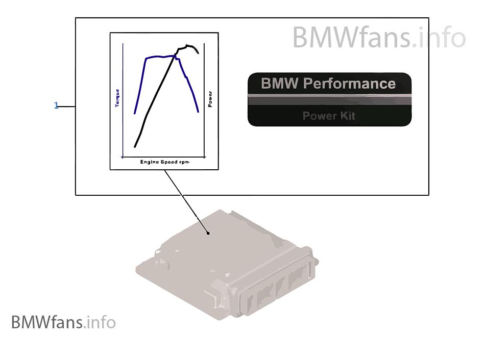 bmw performance power kit bmw x6 e71 x6 50ix n63 usa. Black Bedroom Furniture Sets. Home Design Ideas