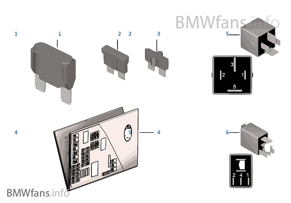 保险丝盒零件 | bmw x3