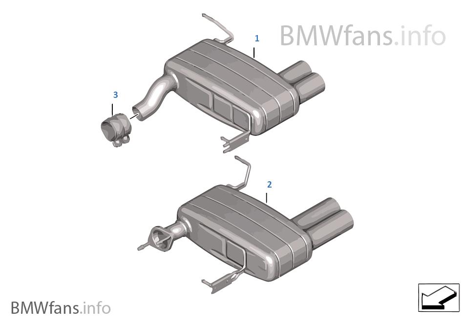 BMW パフォーマンス マフラー システム
