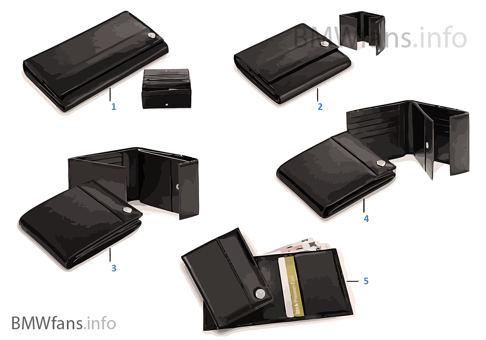 BMW Collection — Geldbörsen 2011/12