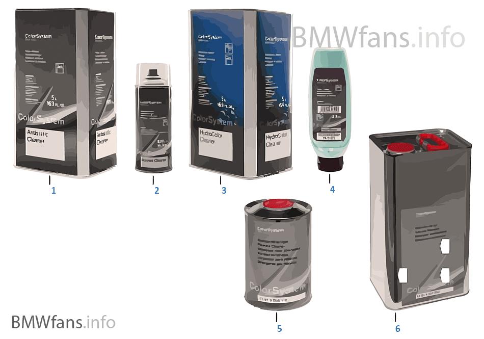 ColorSystem BMW Group USA