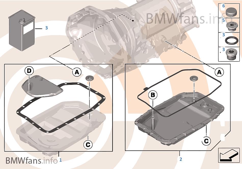 Kit de vidange d'huile BVA