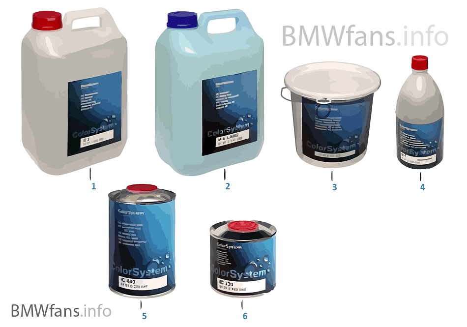 Additional HydroColor mix system prods.
