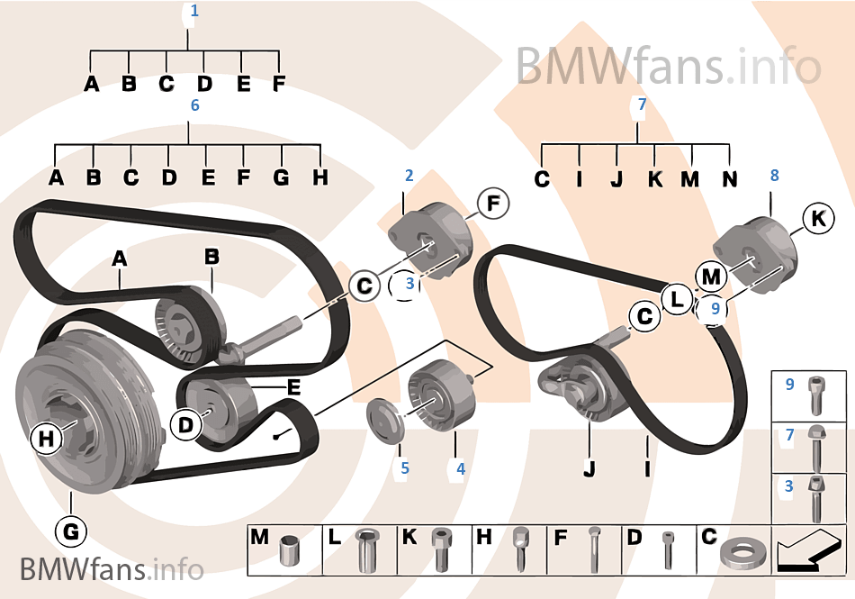 Reparatursatz Riementriebe Value Line