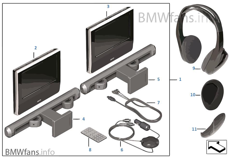 System DVD Tablet