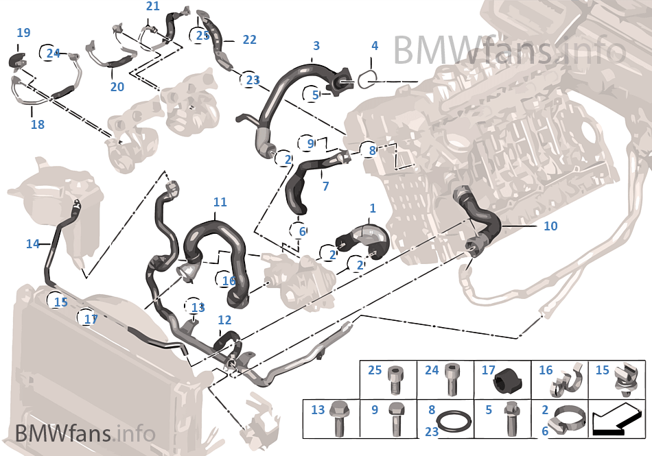 cooling system coolant hoses bmw 3 e90 335i n54 usa rh bmwfans info Car Cooling Diagram Car Engine Cooling System Diagram