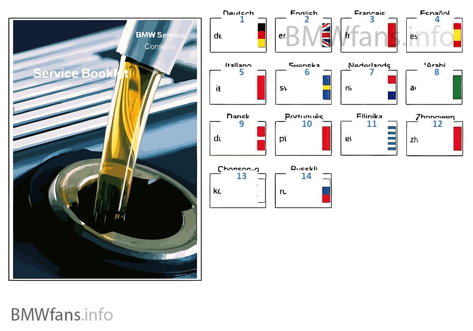 Książka serwisowa 2004 — 2008 BMW