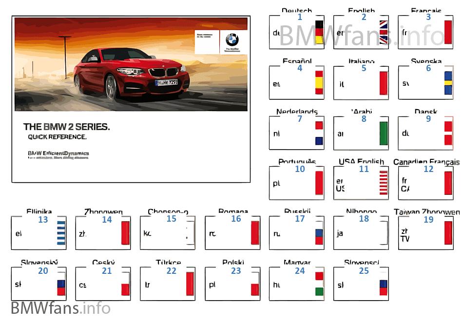 Σύντομες οδηγίες F22 με iDrive