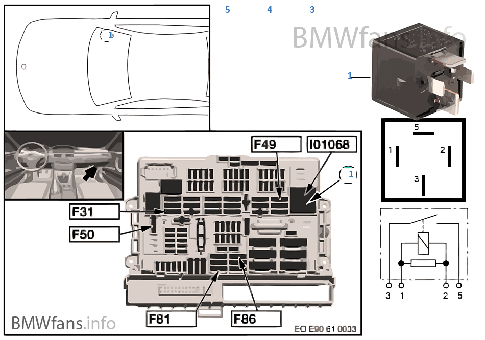 E90 Fuse Box Layout : E fuse box i wiring diagram elsalvadorla