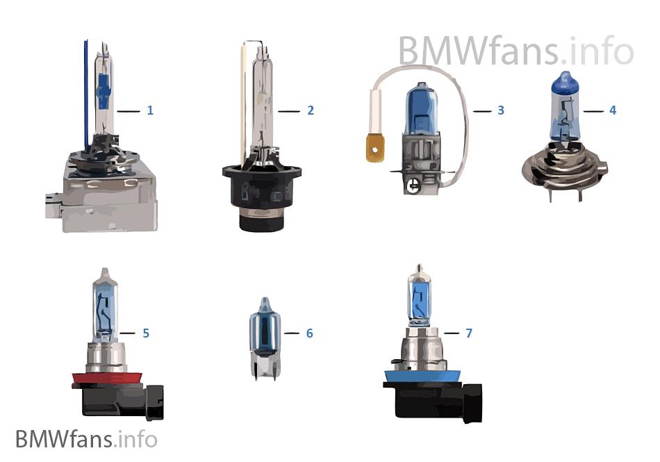 BMW Blue Lamps