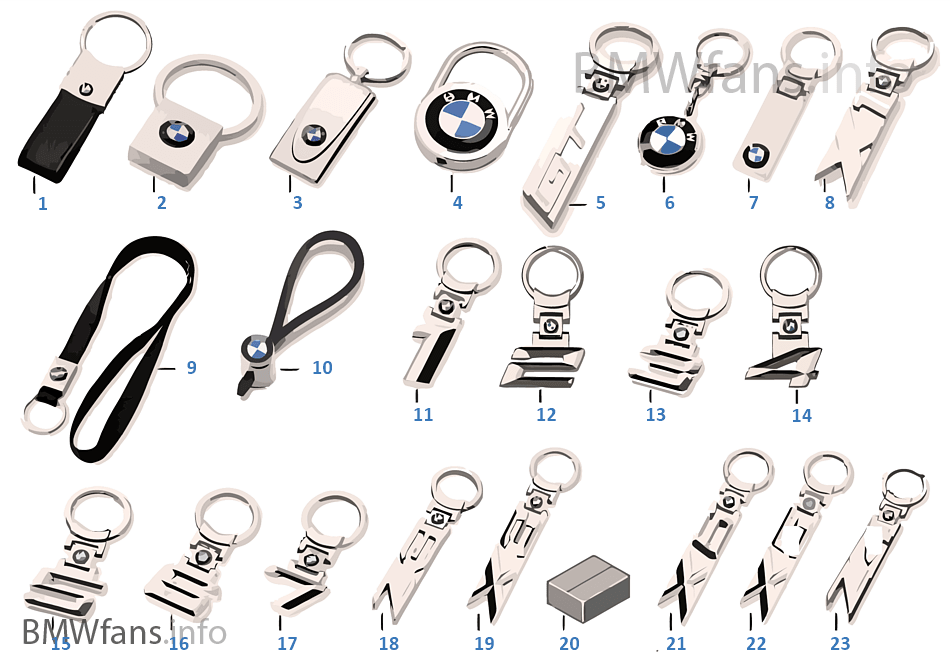 Bmw Collection Key Rings 14 16 Bmw Accessories Catalog