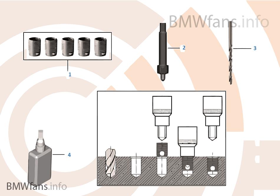 Kit para reparación de rosca pared fina