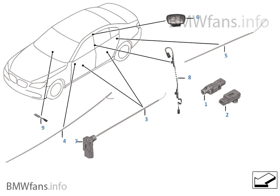 led 模块 / 光导管