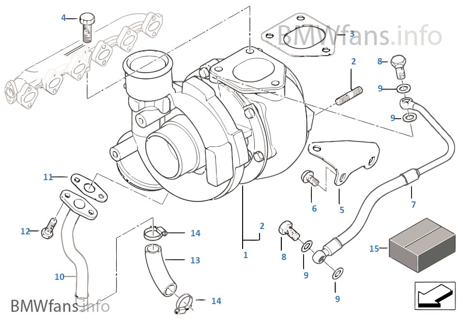Turbo charger with lubrication | BMW 3' E46 330d M57 Europe