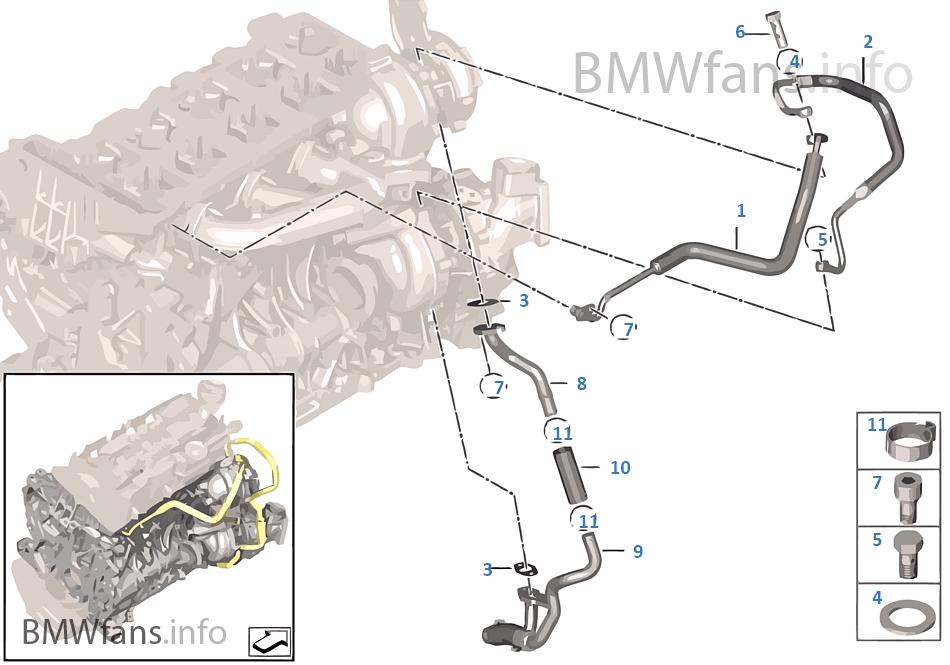 Dopływ oleju, turbosprężarka
