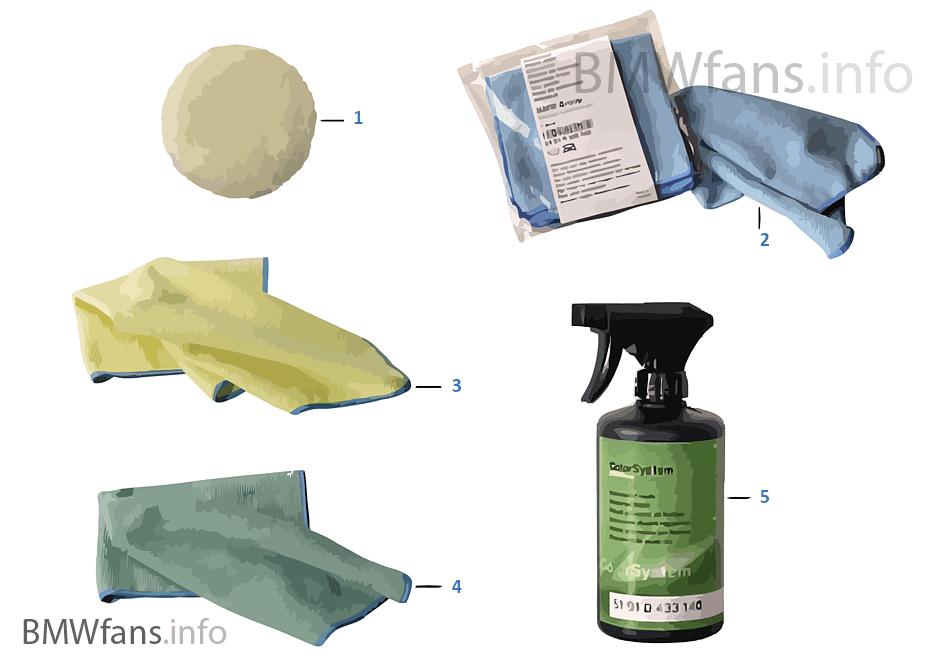 研磨製品/塗装手入れ剤