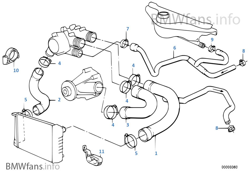 Cooling System Water Hoses | BMW 5' E34 535i M30 USA on m44 engine diagram, h1 engine diagram, g20 engine diagram, m20 engine diagram, m96 engine diagram, fx45 engine diagram, m54 engine diagram, m104 engine diagram, m52 engine diagram, m10 engine diagram, m50 engine diagram, m45 engine diagram, m62 engine diagram, m60 engine diagram, m42 engine diagram,