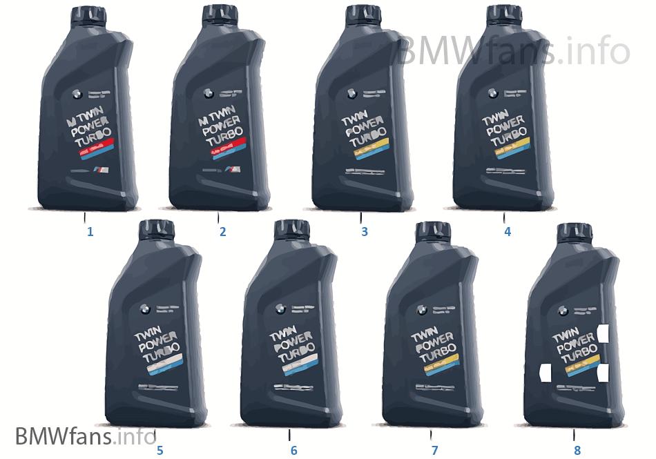 Olio motore BMW mercati Resto del mondo