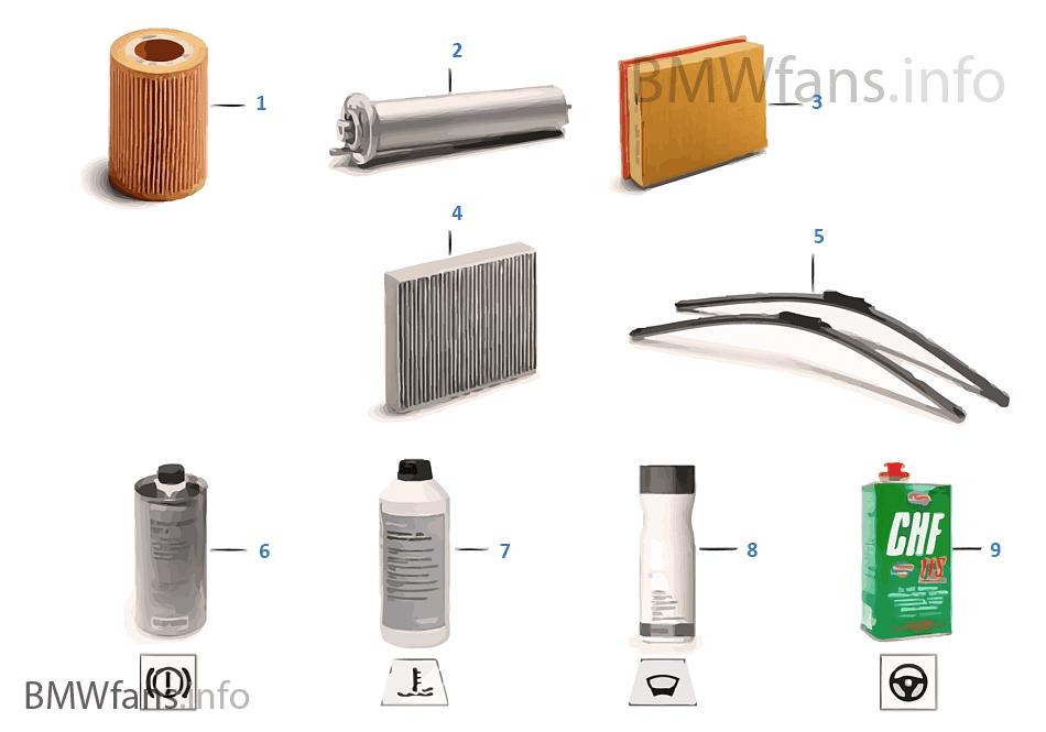 Service huile moteur / inspection