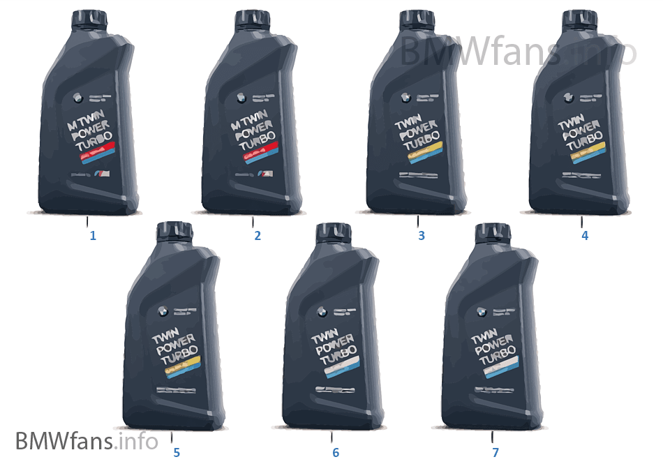 BMW Engine Oil Canada Accessories Catalog